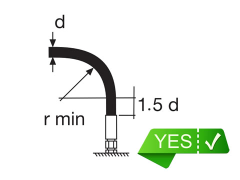 A drawing shows right installation of high pressure rubber hose with 1.5 times diameter beginning.