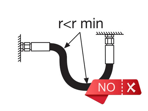 A drawing shows wrong installation of high pressure rubber hose with smaller radius.